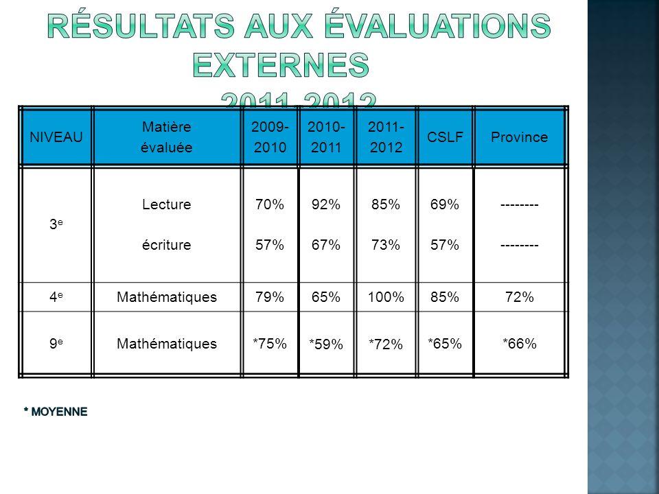 RÉSULTATS AUX ÉVALUATIONS EXTERNES 2011-2012