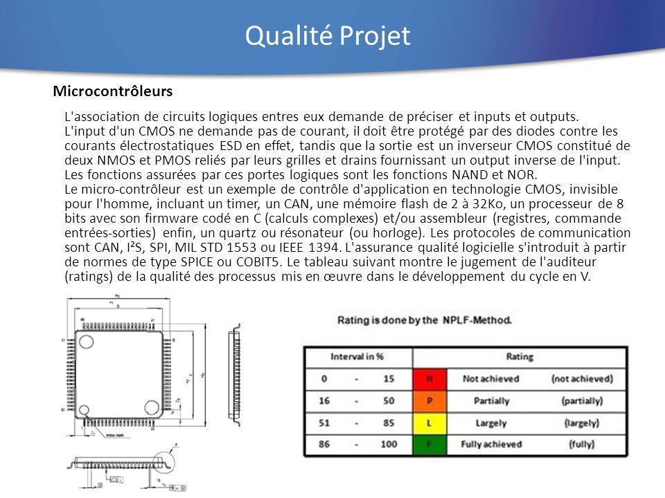 Qualité Projet Microcontrôleurs