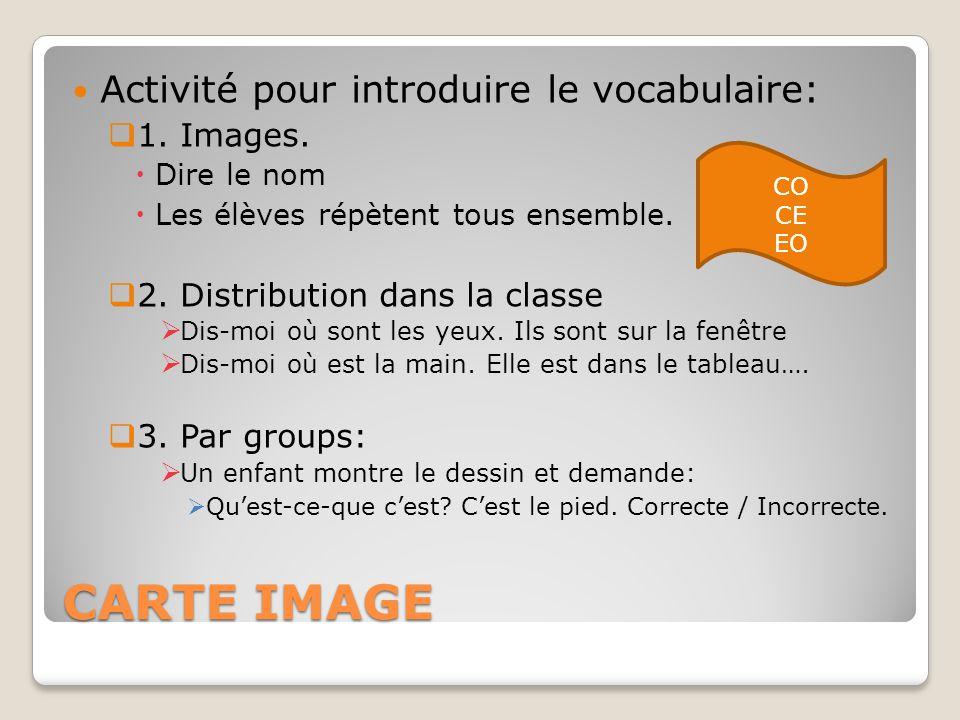 CARTE IMAGE Activité pour introduire le vocabulaire: 1. Images.