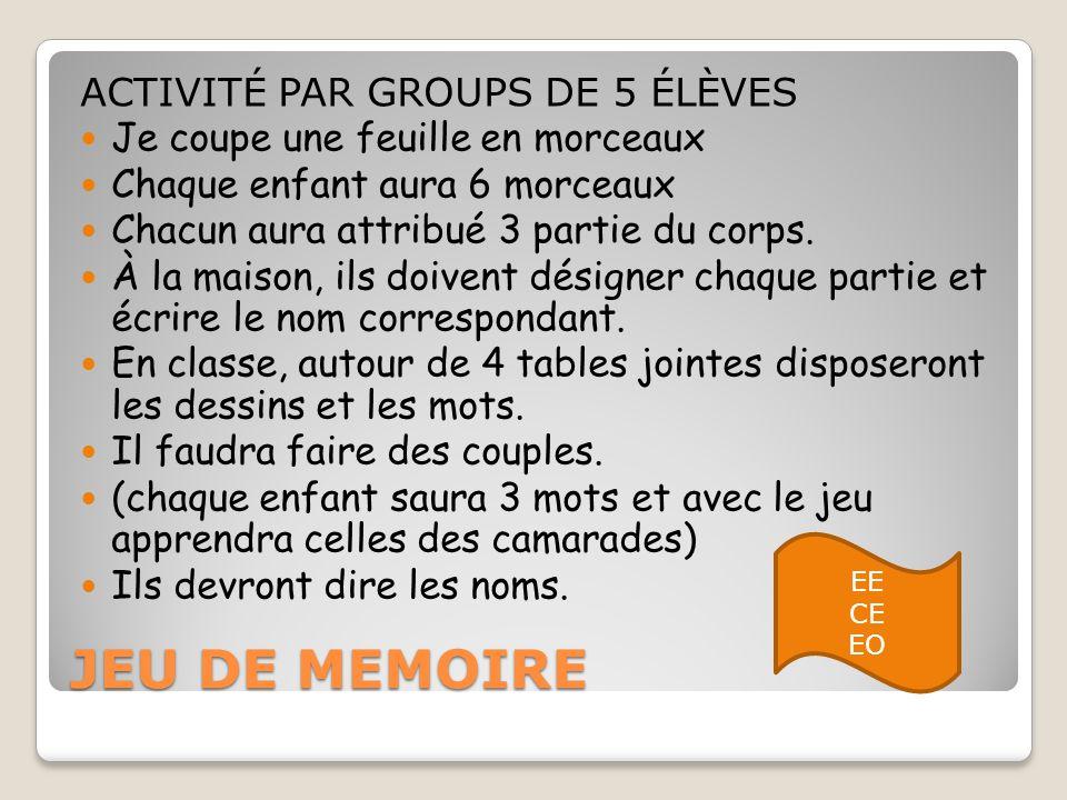 JEU DE MEMOIRE ACTIVITÉ PAR GROUPS DE 5 ÉLÈVES