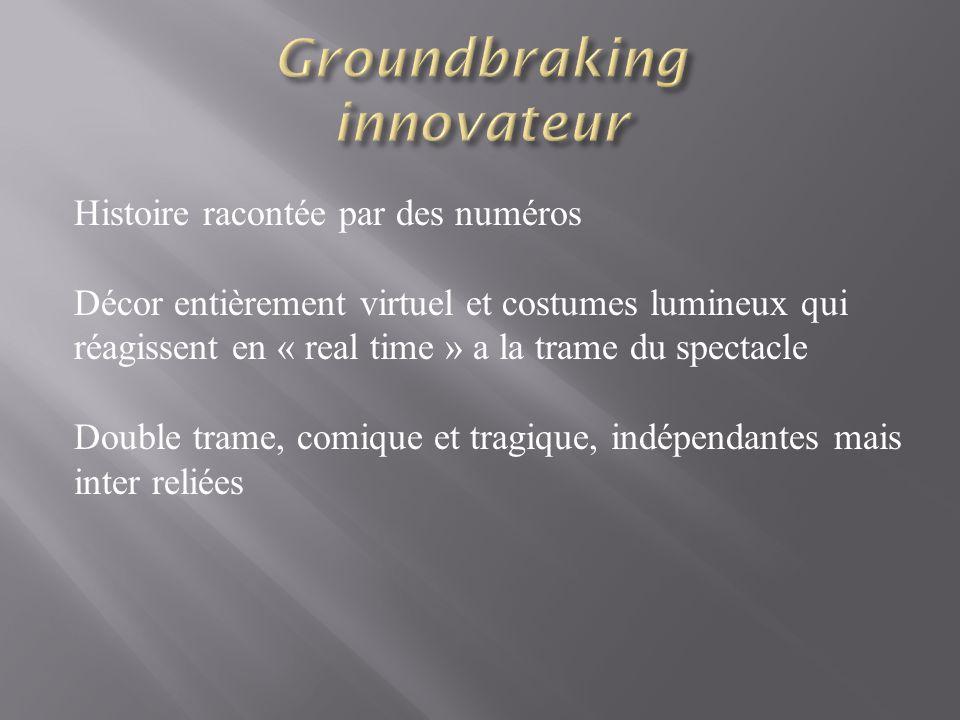 Groundbraking innovateur