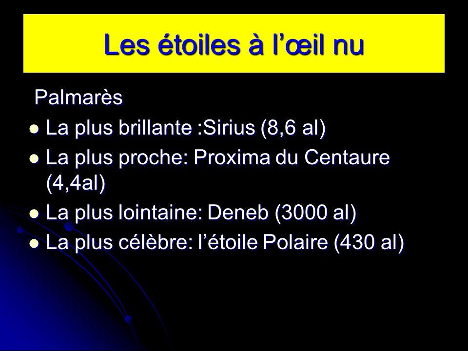Les étoiles à l'œil nu Palmarès La plus brillante :Sirius (8,6 al)