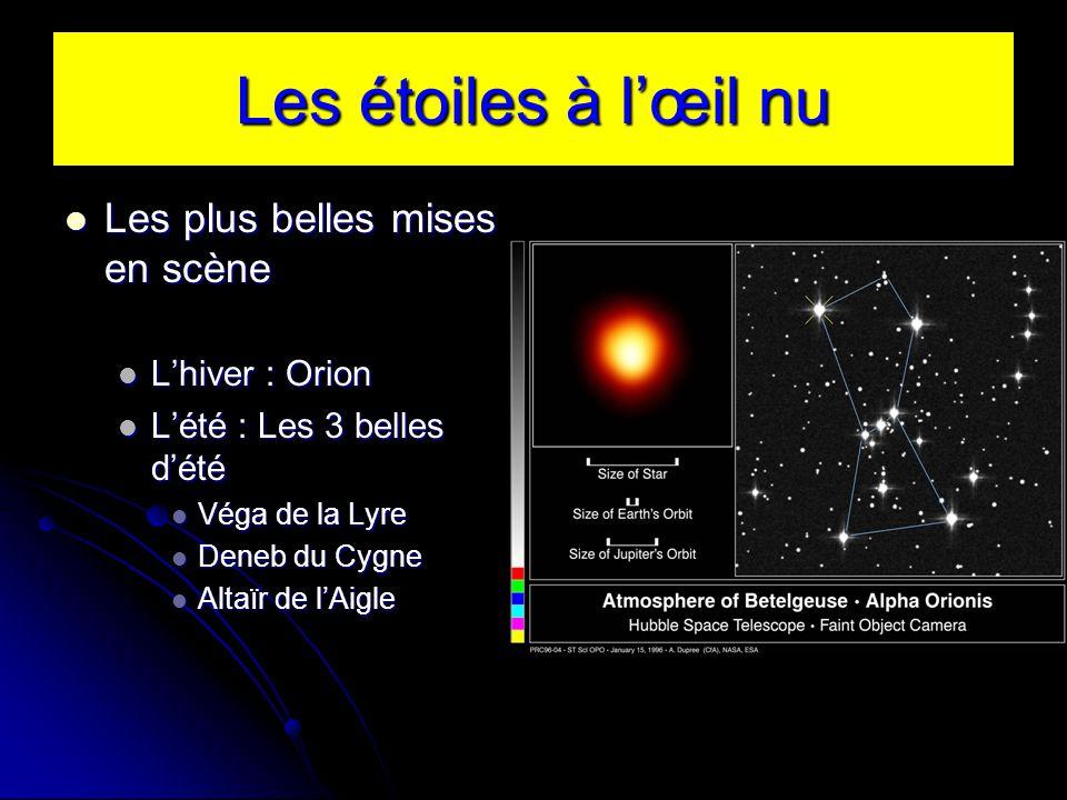 Les étoiles à l'œil nu Les plus belles mises en scène L'hiver : Orion