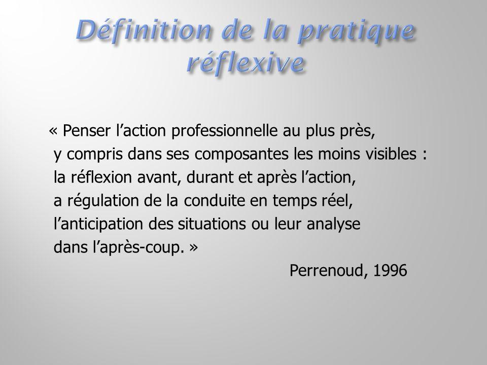 Définition de la pratique réflexive