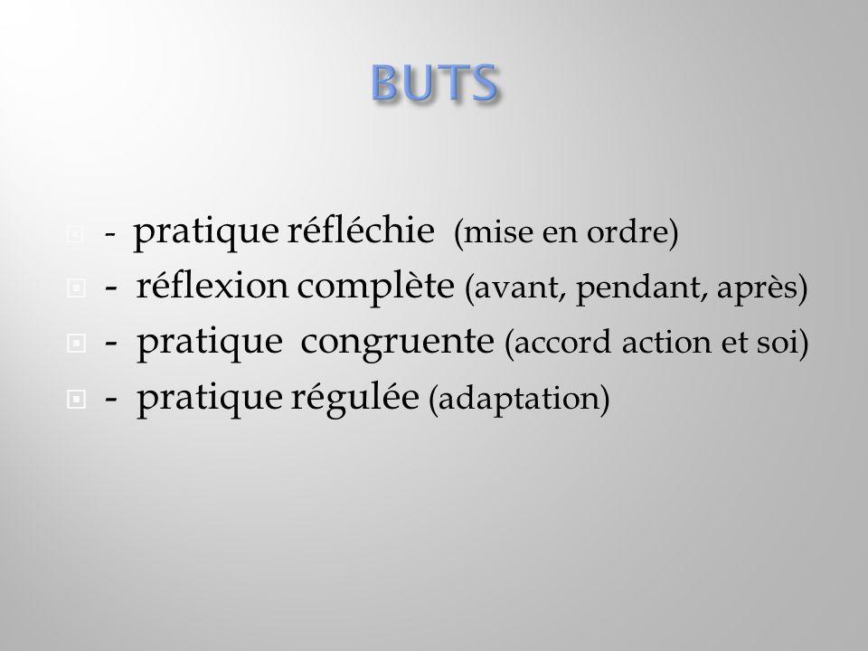 BUTS - réflexion complète (avant, pendant, après)