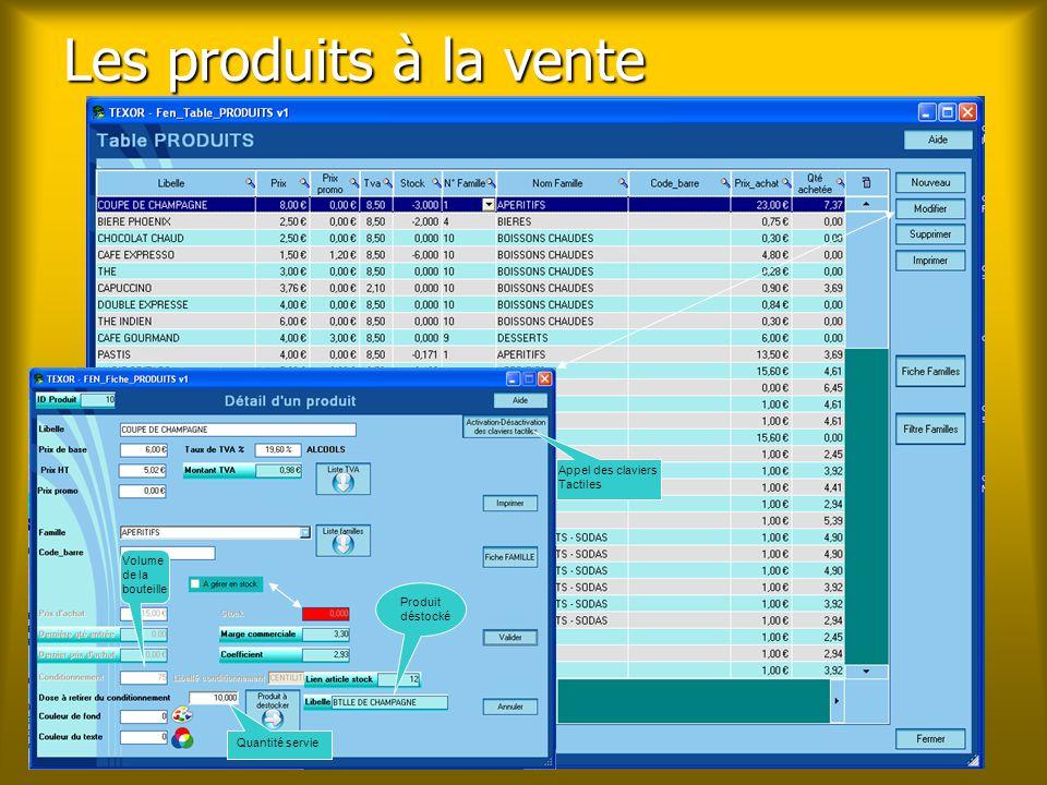 Les produits à la vente Appel des claviers Tactiles Volume de la