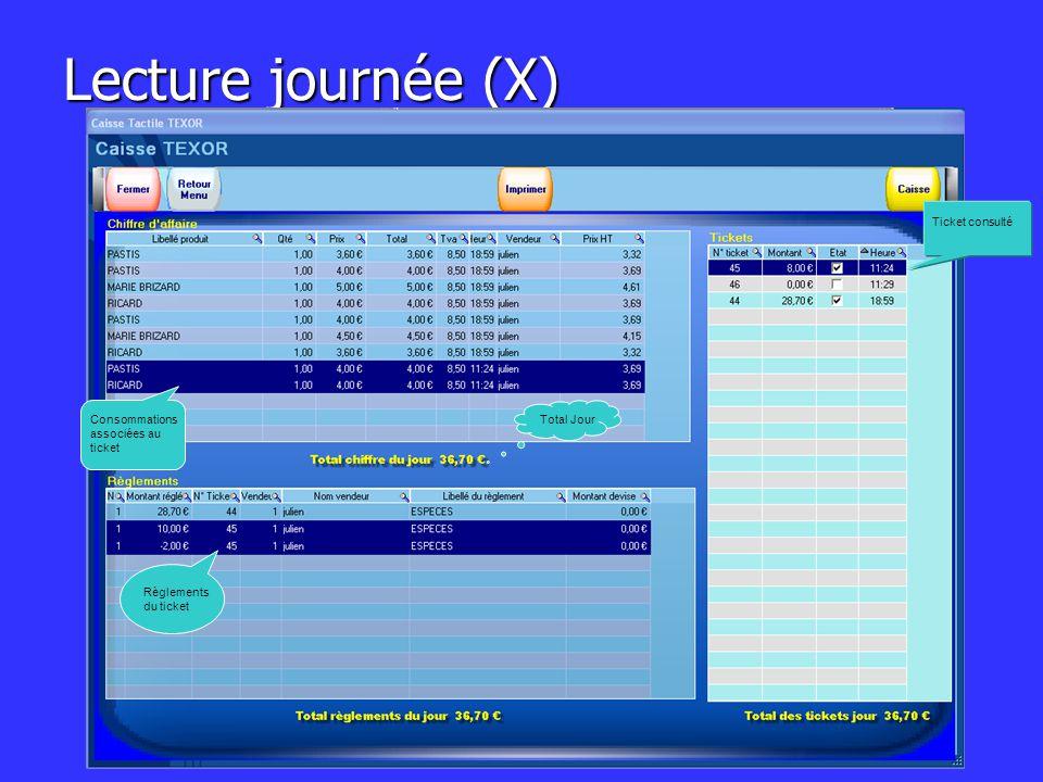 Lecture journée (X) Ticket consulté Consommations associées au ticket