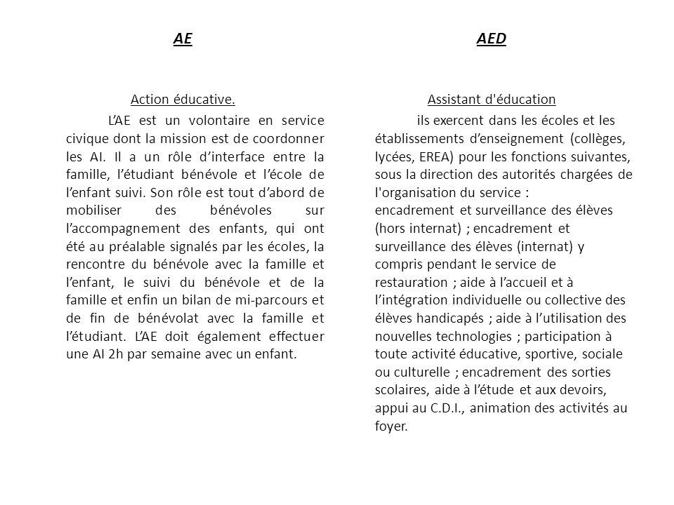 AE AED Action éducative.