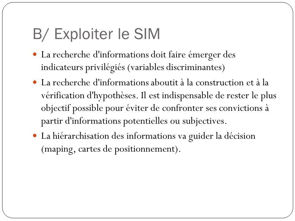 B/ Exploiter le SIM La recherche d informations doit faire émerger des indicateurs privilégiés (variables discriminantes)
