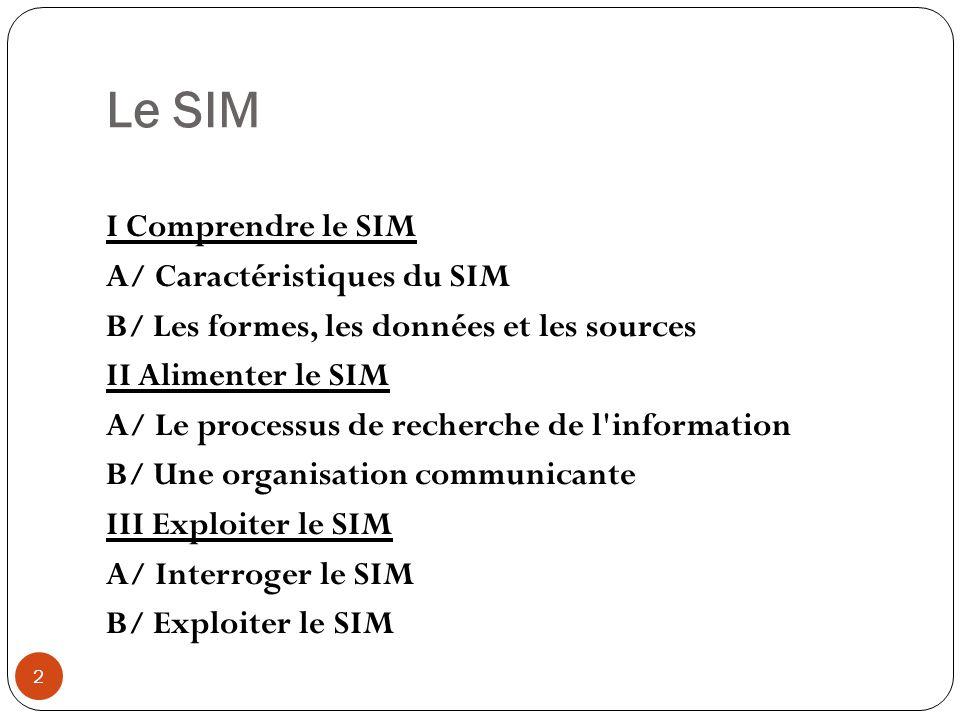 Le SIM I Comprendre le SIM A/ Caractéristiques du SIM