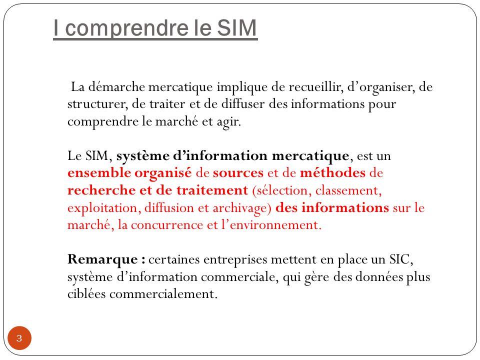 I comprendre le SIM