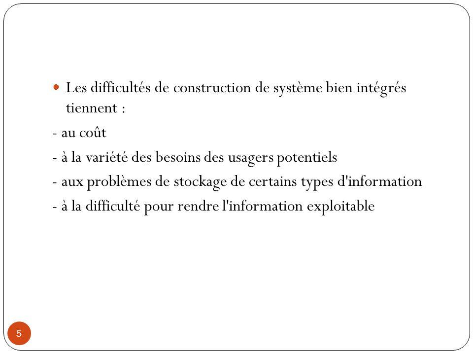 Les difficultés de construction de système bien intégrés tiennent :