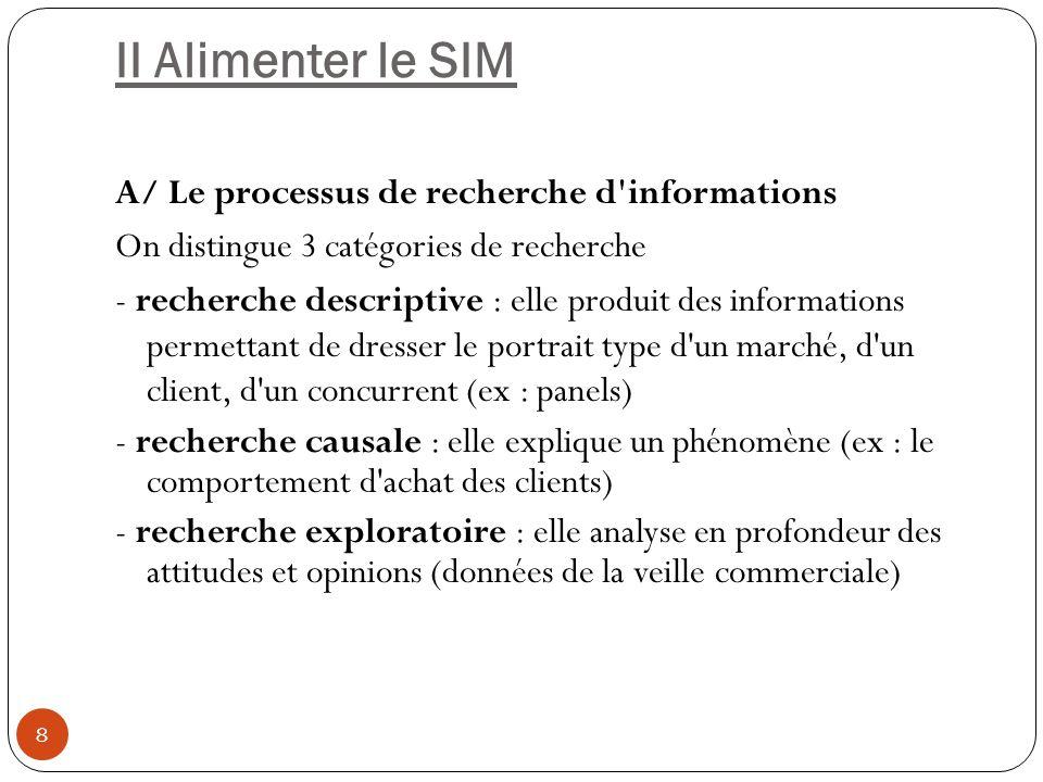 II Alimenter le SIM A/ Le processus de recherche d informations