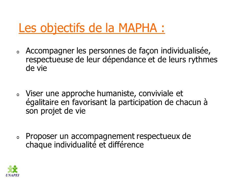 Les objectifs de la MAPHA :