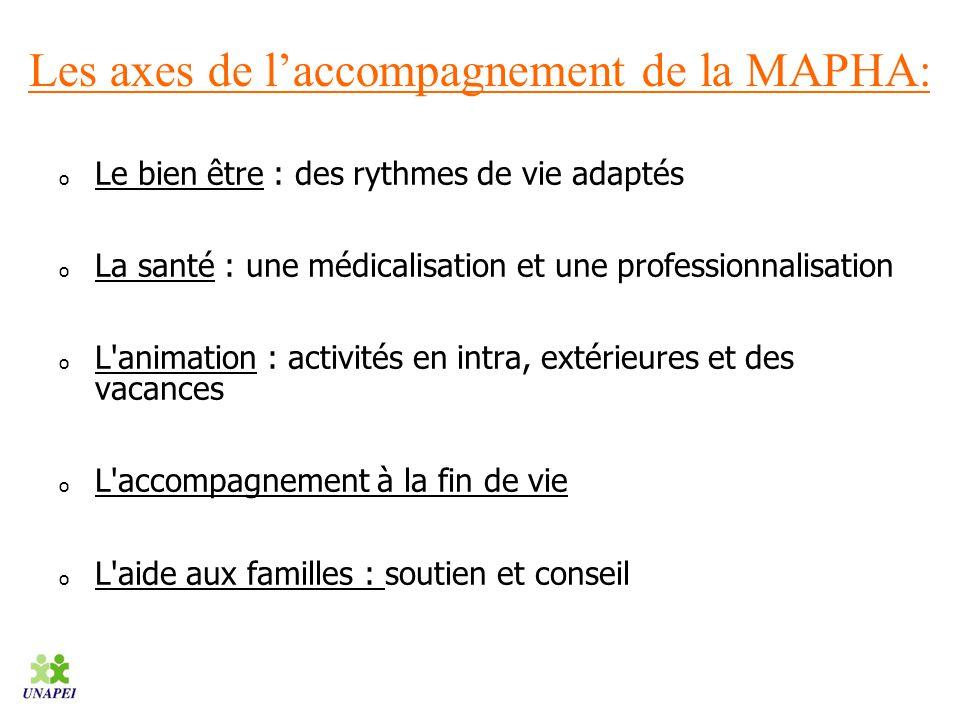 Les axes de l'accompagnement de la MAPHA: