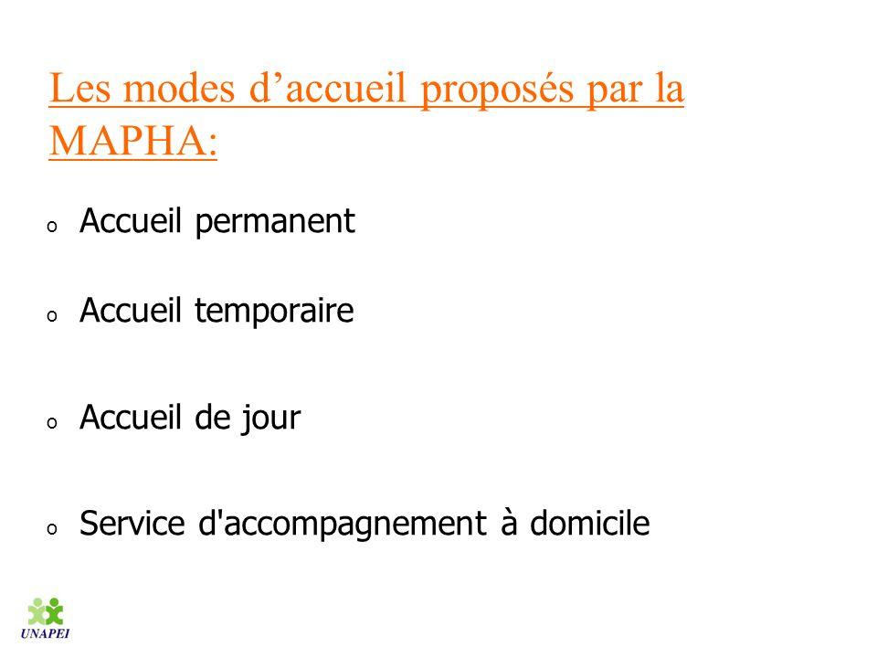 Les modes d'accueil proposés par la MAPHA: