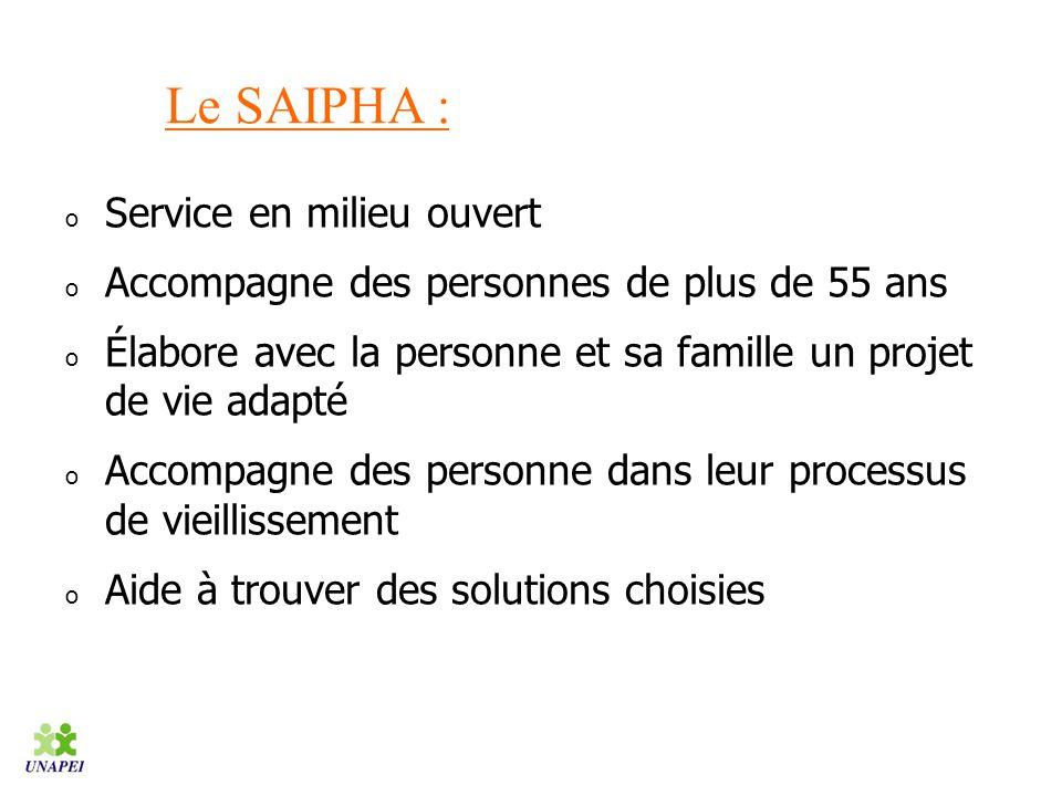 Le SAIPHA : Service en milieu ouvert