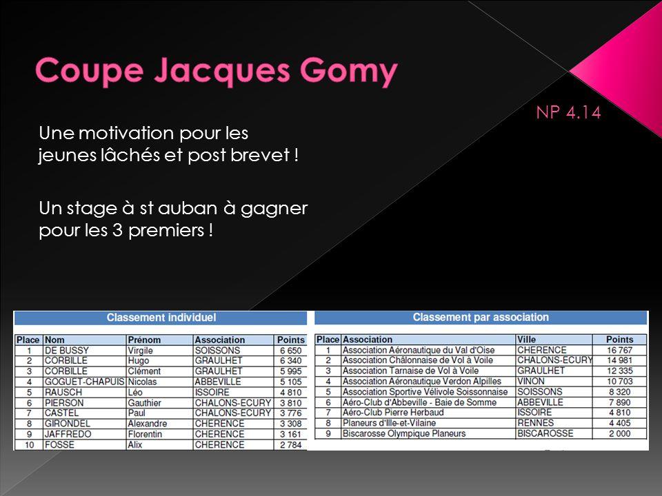 Coupe Jacques Gomy NP 4.14. Une motivation pour les jeunes lâchés et post brevet .