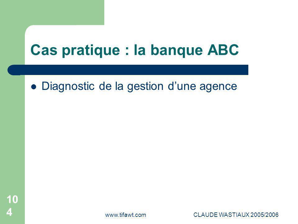 Cas pratique : la banque ABC