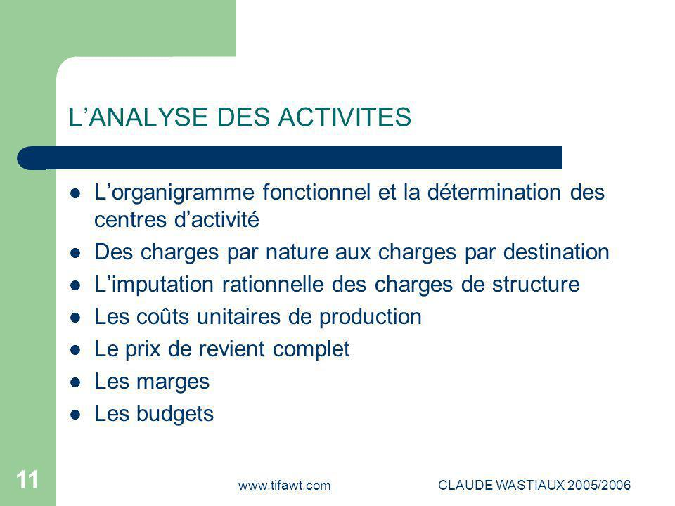 L'ANALYSE DES ACTIVITES
