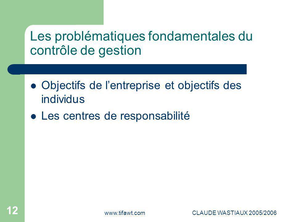 Les problématiques fondamentales du contrôle de gestion