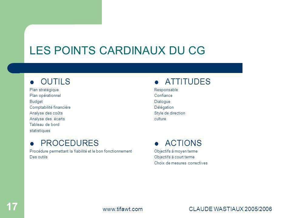 LES POINTS CARDINAUX DU CG