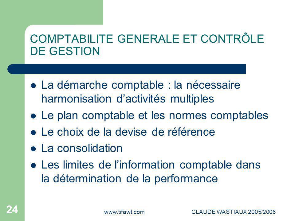 COMPTABILITE GENERALE ET CONTRÔLE DE GESTION