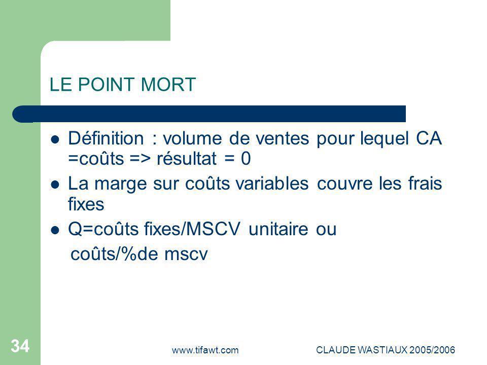Définition : volume de ventes pour lequel CA =coûts => résultat = 0