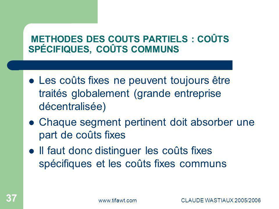 METHODES DES COUTS PARTIELS : COÛTS SPÉCIFIQUES, COÛTS COMMUNS