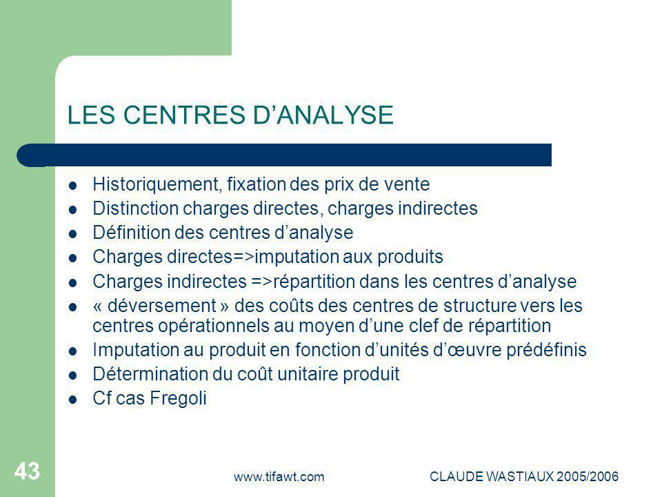 LES CENTRES D'ANALYSE Historiquement, fixation des prix de vente