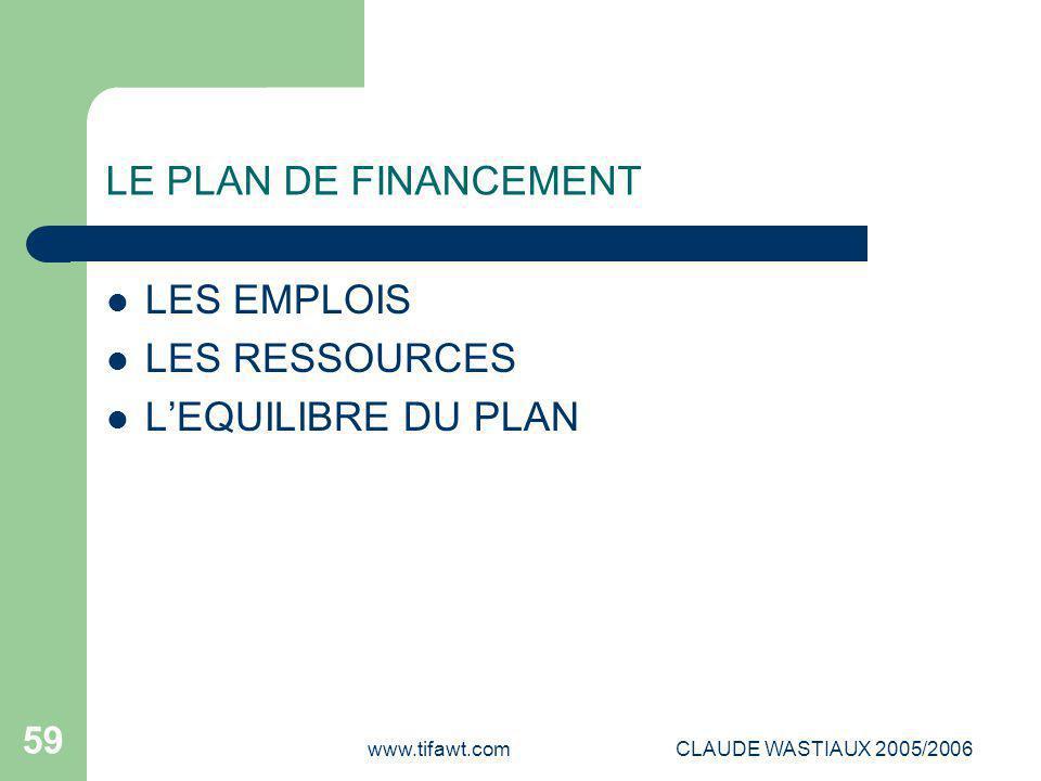 LE PLAN DE FINANCEMENT LES EMPLOIS LES RESSOURCES L'EQUILIBRE DU PLAN