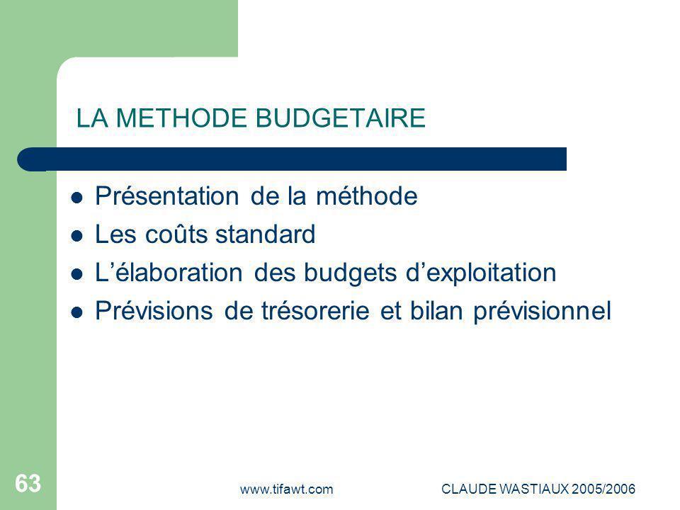 Présentation de la méthode Les coûts standard