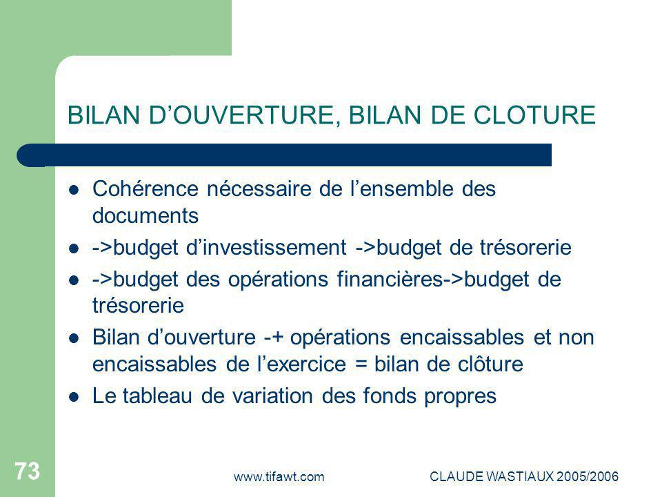 BILAN D'OUVERTURE, BILAN DE CLOTURE