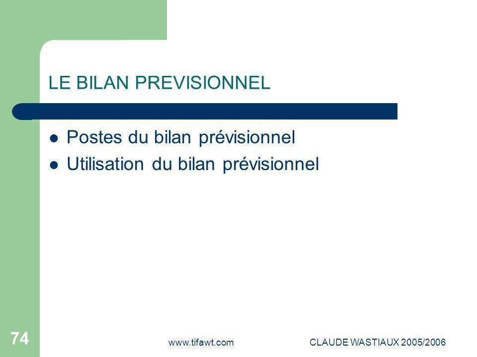 Postes du bilan prévisionnel Utilisation du bilan prévisionnel