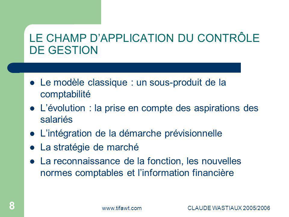 LE CHAMP D'APPLICATION DU CONTRÔLE DE GESTION