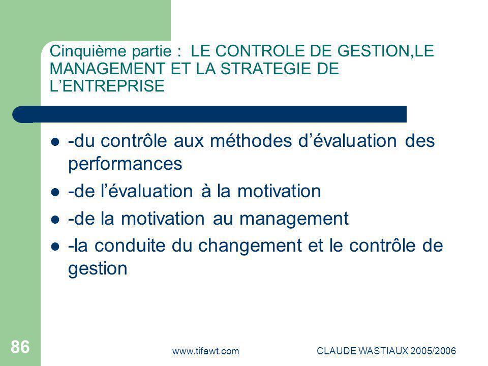 -du contrôle aux méthodes d'évaluation des performances