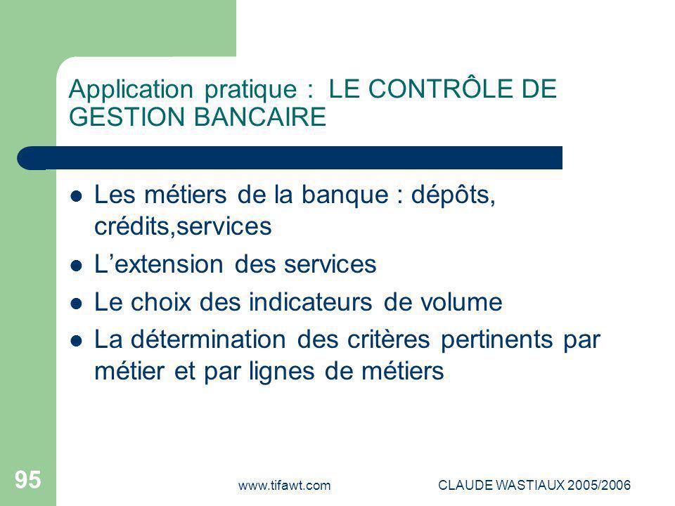 Application pratique : LE CONTRÔLE DE GESTION BANCAIRE