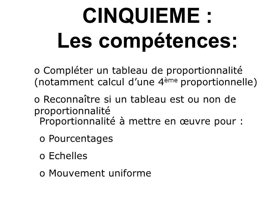 CINQUIEME : Les compétences: