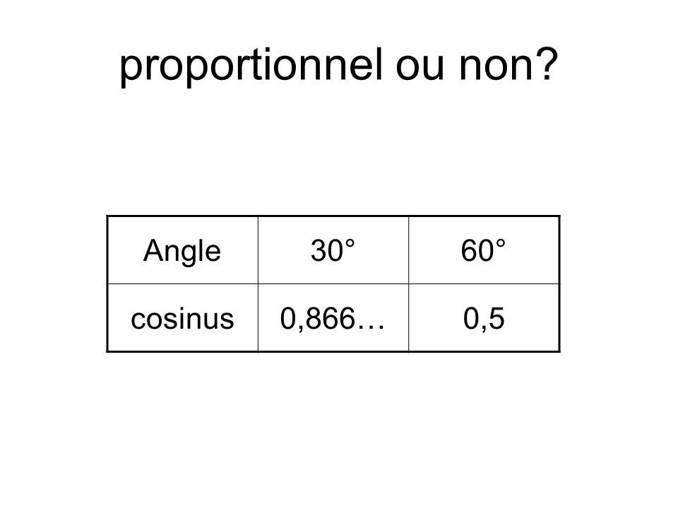 proportionnel ou non Angle 30° 60° cosinus 0,866… 0,5