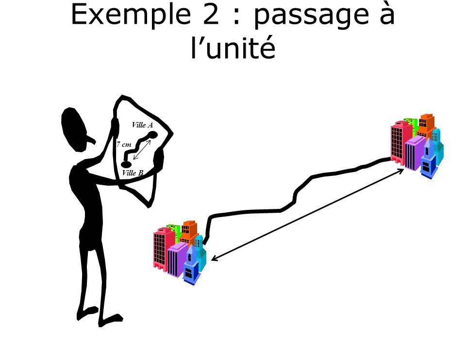 Exemple 2 : passage à l'unité