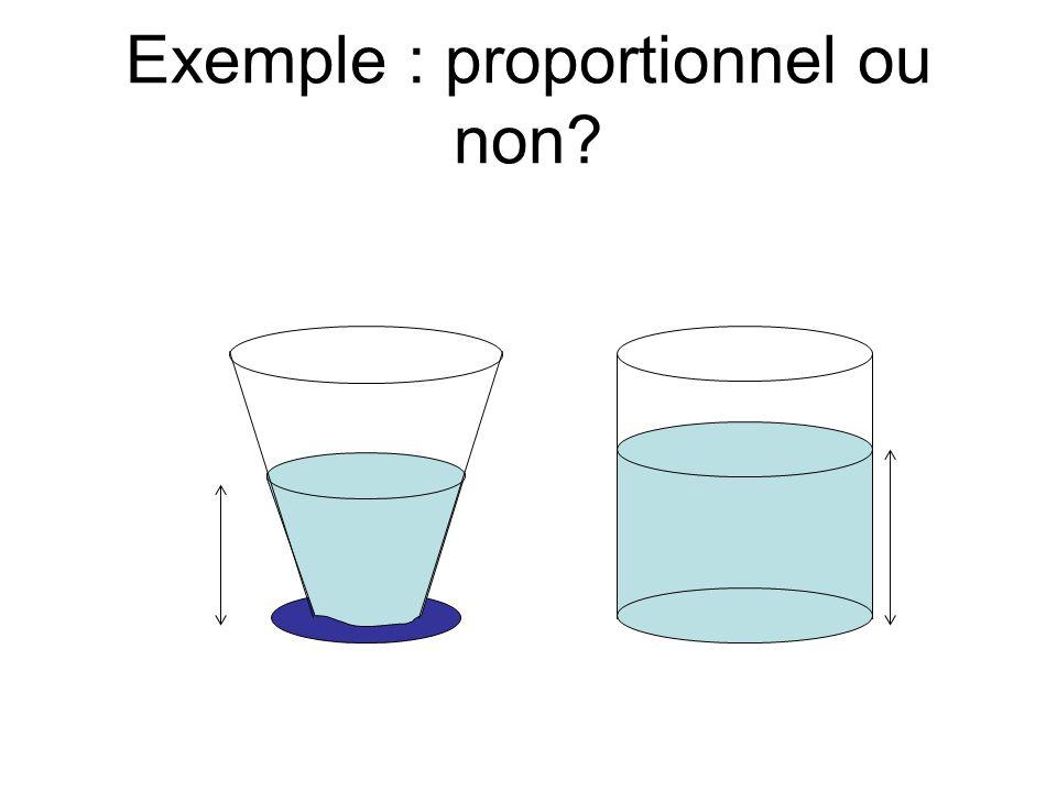Exemple : proportionnel ou non