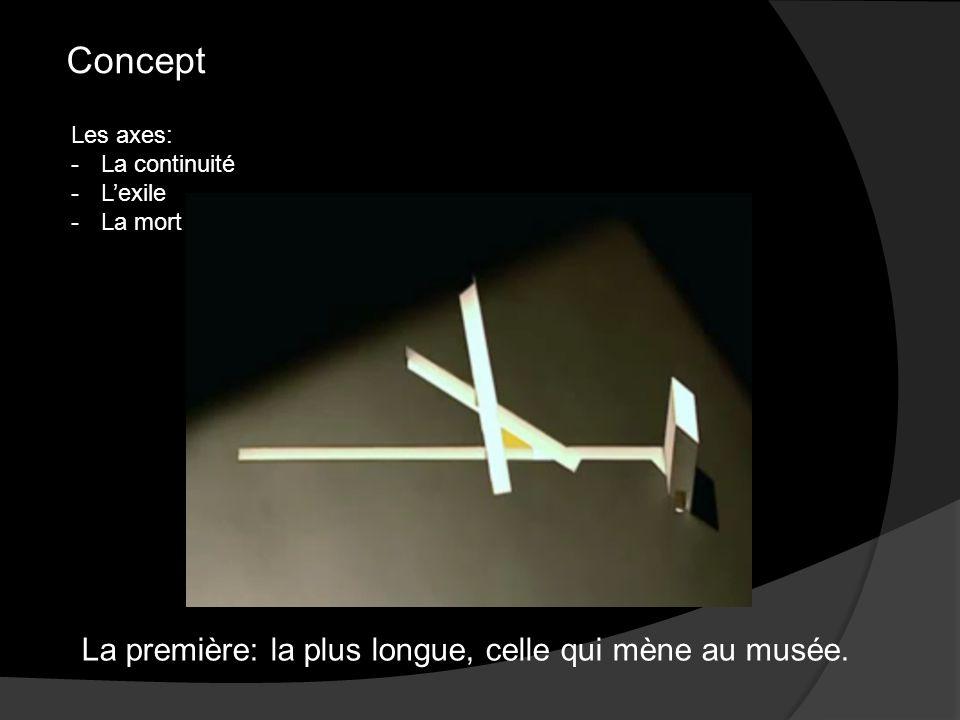 Concept La première: la plus longue, celle qui mène au musée.