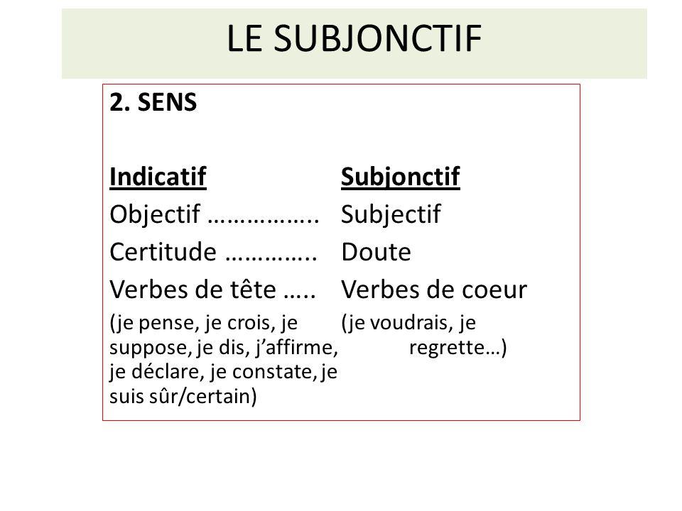 LE SUBJONCTIF 2. SENS Indicatif Subjonctif Objectif …………….. Subjectif