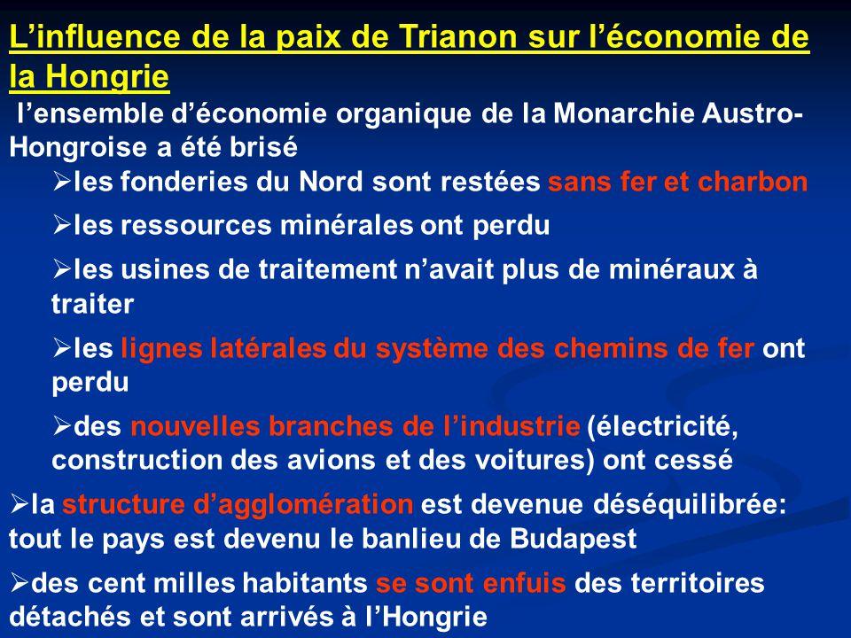 L'influence de la paix de Trianon sur l'économie de la Hongrie