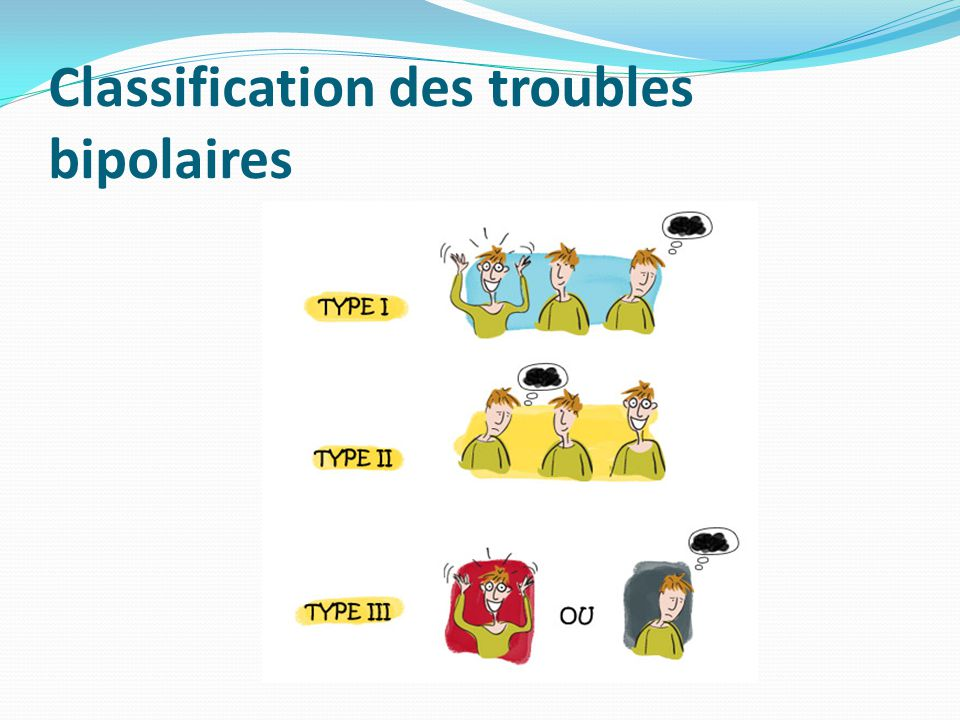 Classification des troubles bipolaires