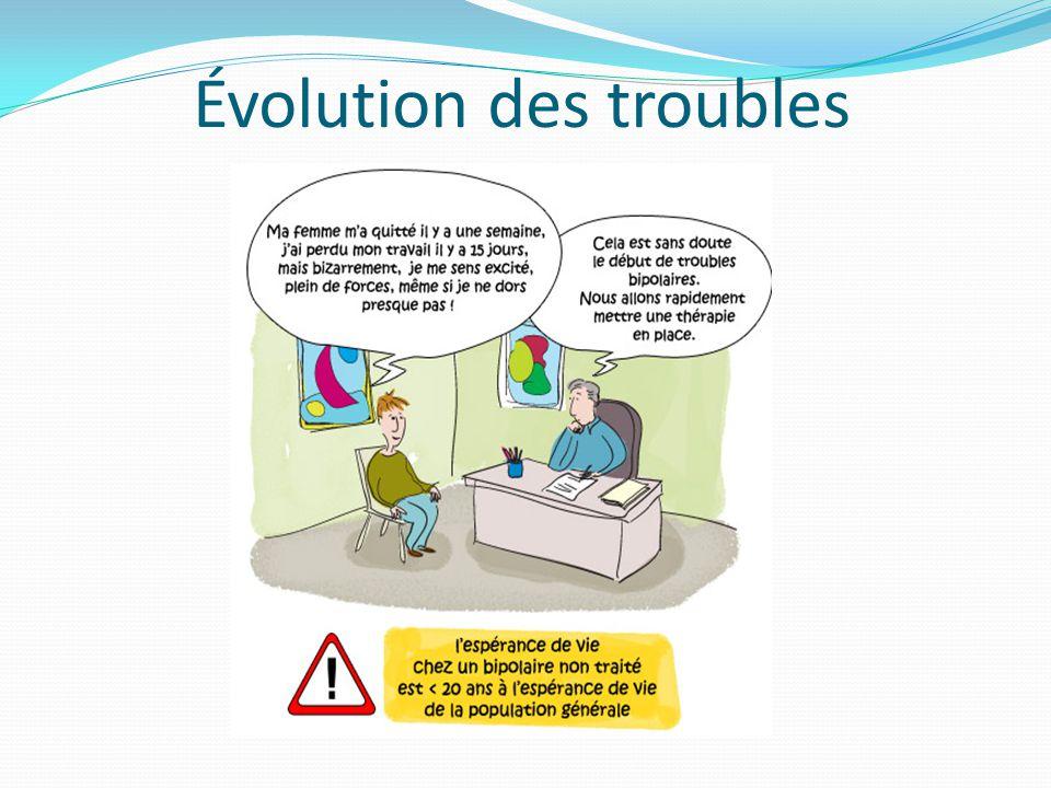 Évolution des troubles