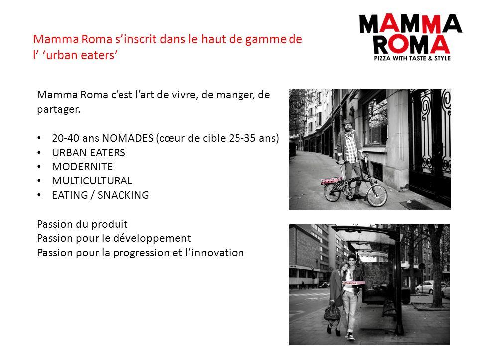 Mamma Roma s'inscrit dans le haut de gamme de l' 'urban eaters'