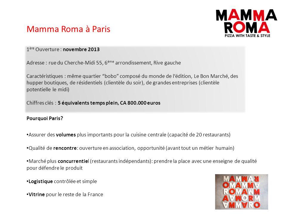 Mamma Roma à Paris 1ère Ouverture : novembre 2013