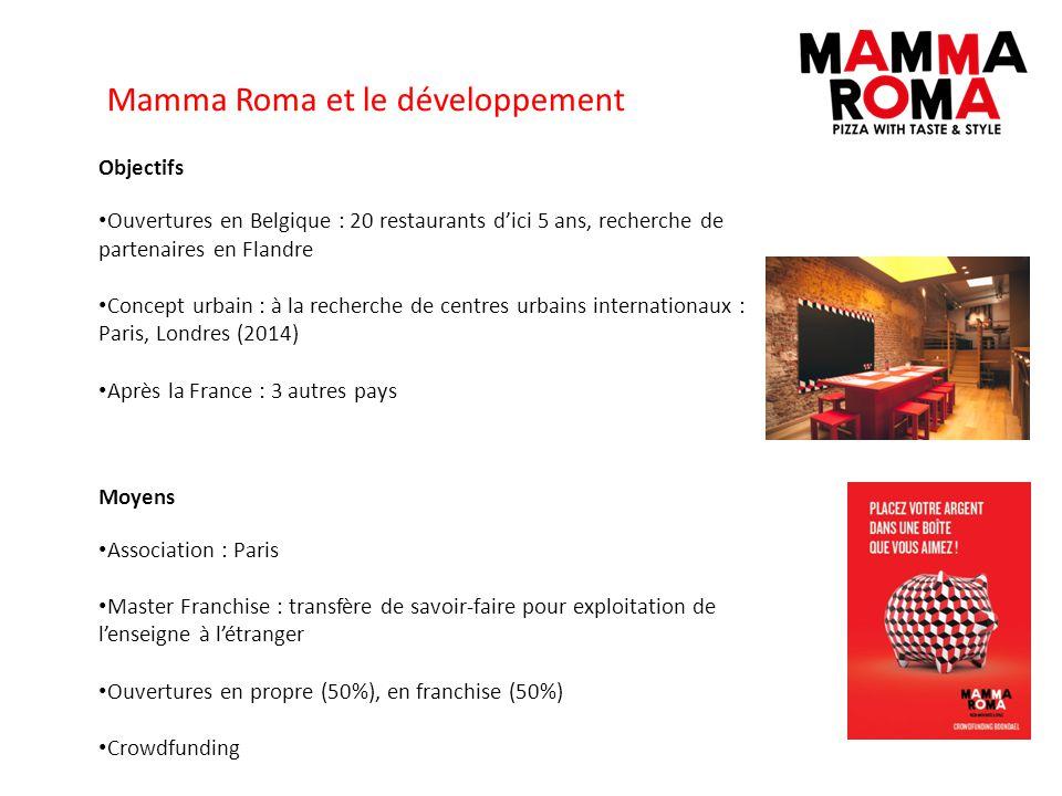 Mamma Roma et le développement