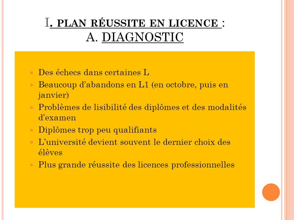 I. plan réussite en licence : A. DIAGNOSTIC